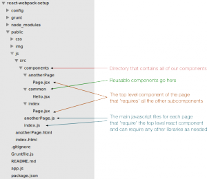 rp_folder_structure_components.png